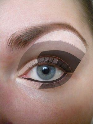 maquillaje sombras de ojos fotos